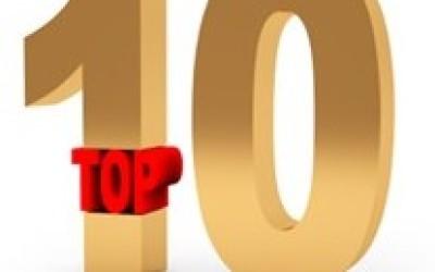 The Case for Organization Sponsored Charitable Estate Planning: Top Ten Hesitations