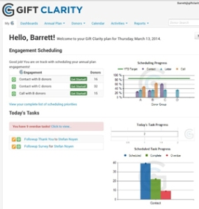 Gift Clarity Dashboards