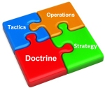 doctrine-puzzle